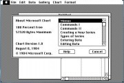 Microsoft Chart 1.0 (1984)