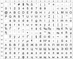 Windows Cyrillic Fonts 1.15 (2005)