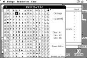 ASCII Chart (1990)