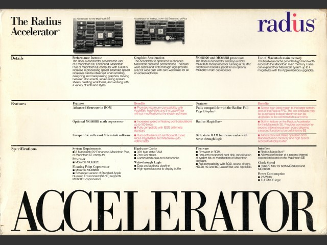 The Radius Accelerator for Macintosh 512e, Plus and SE (0)