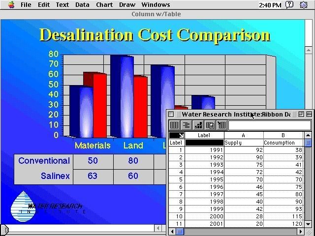 DeltaGraph Professional 2.0.3 (1991)