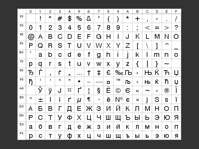 Windows Cyrillic Fonts 1 15 - Macintosh Repository