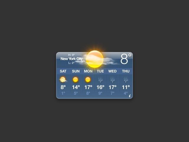 Weather Dashboard Widget - Wowfunhappy Mod (0)