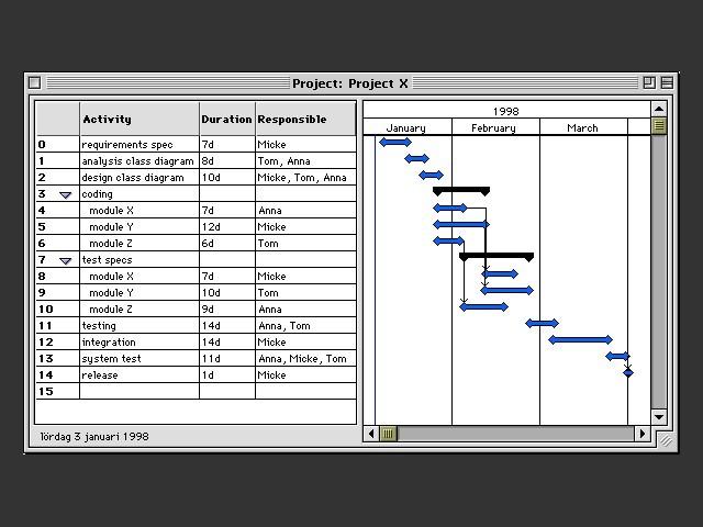 Midius Project Planner (2005)