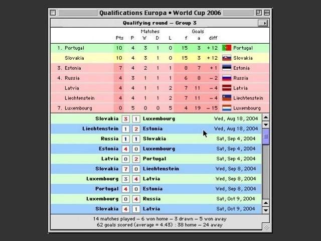 SerieFoot (2004)