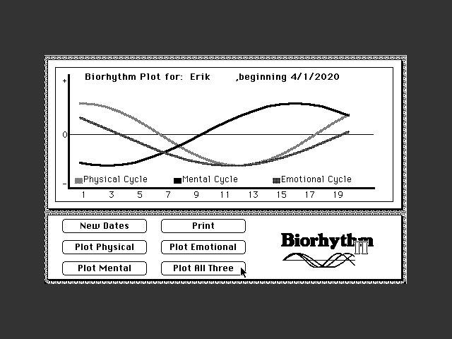 Biorythm + Biorythm II (1988)