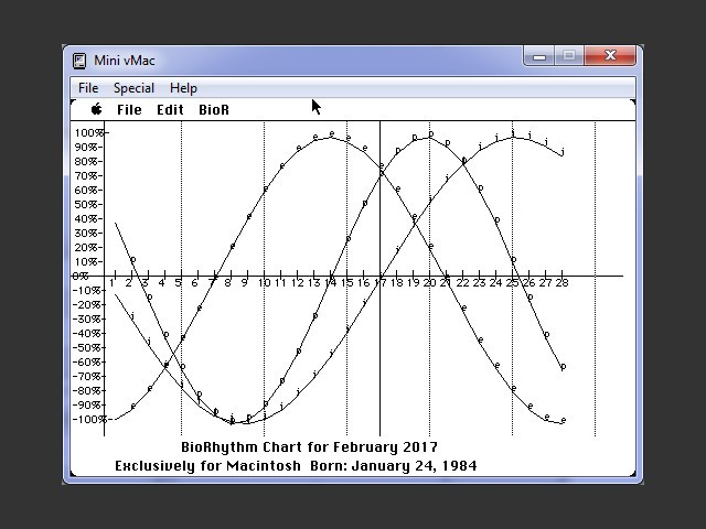 Biorhythm (or BioR) 0.51 (1986)